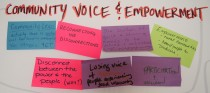 community voice and empowerment