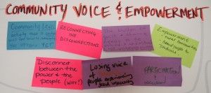 Photo - community voice and empowerment