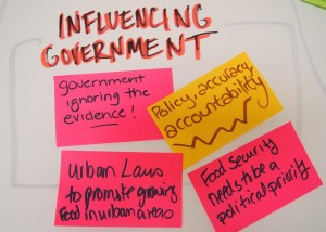 Graphic - influencing government
