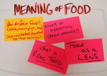 meaning of food