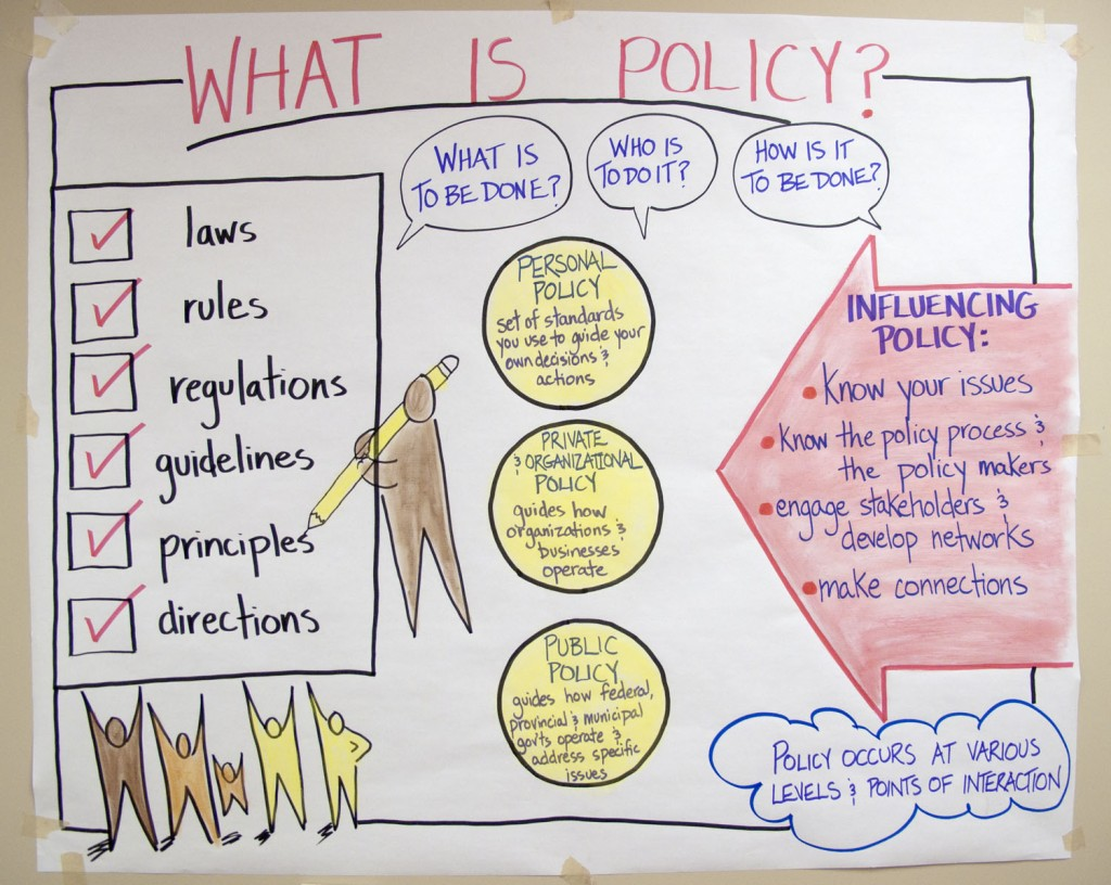 Image - What is policy? Chart