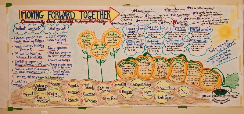 Graphic Recording - Valley Forum