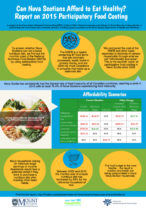 Infographic-Handout-2015FoodCosting