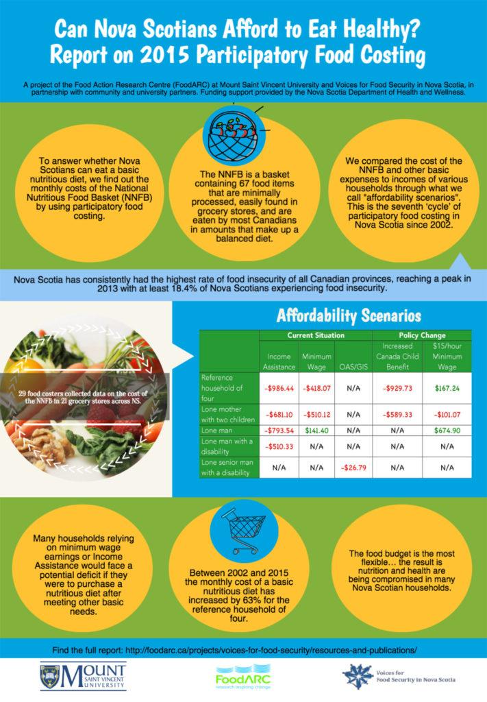 Infographic - Handout