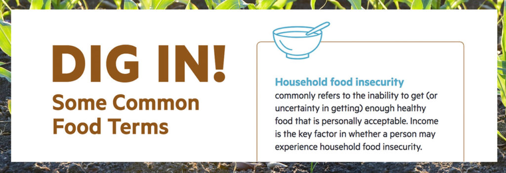 DIG IN! Some Common Food Terms: Household food insecurity