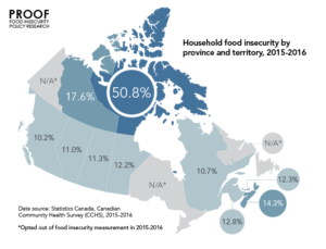 Infographic - Household food insecurity by province and territory, 2015-2016