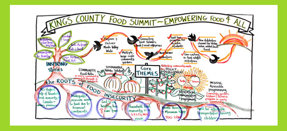 Kings County Food Summit: Empowering food for all.