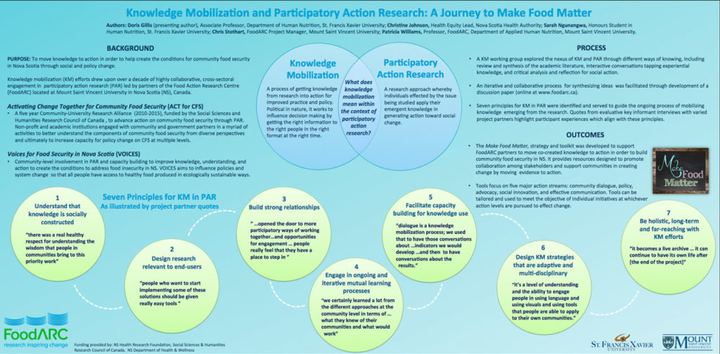 Poster Presentation - Knowledge Mobilization and Particpatory Action Research: A Journey to Make Food Matter