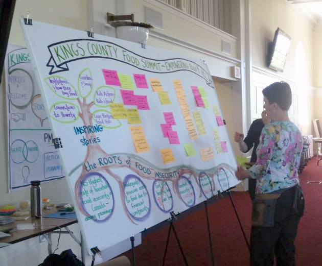 Participants talk about their ideas & vision for making community food security a reality in Kings County.