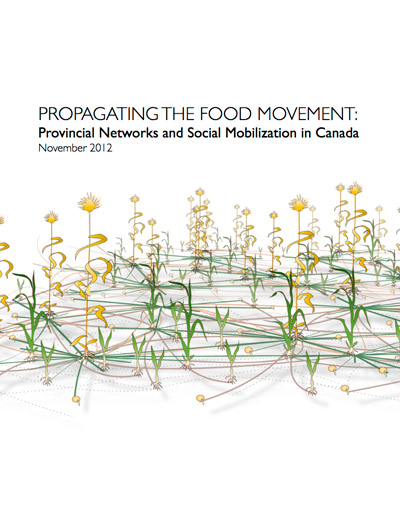 Report Cover - Propagating the Food Movement