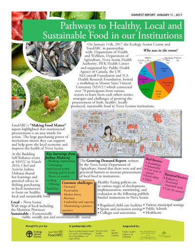 Report Cover - Pathways to Healthy, Local and Sustainable Food in our Institutions: Harvest Report 2017