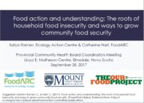 Presentation slide - Food action and understanding: The roots of household food insecurity and ways to grow community food security